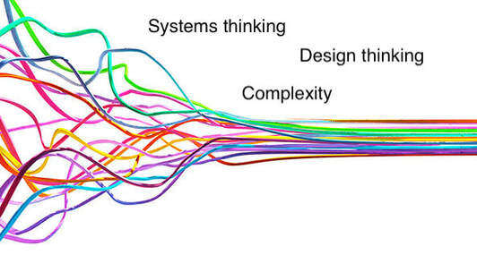 service design systems thinking complexity